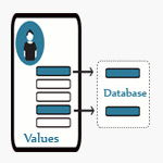 Submit HTML Form Data Values to Mysql Database in PHP